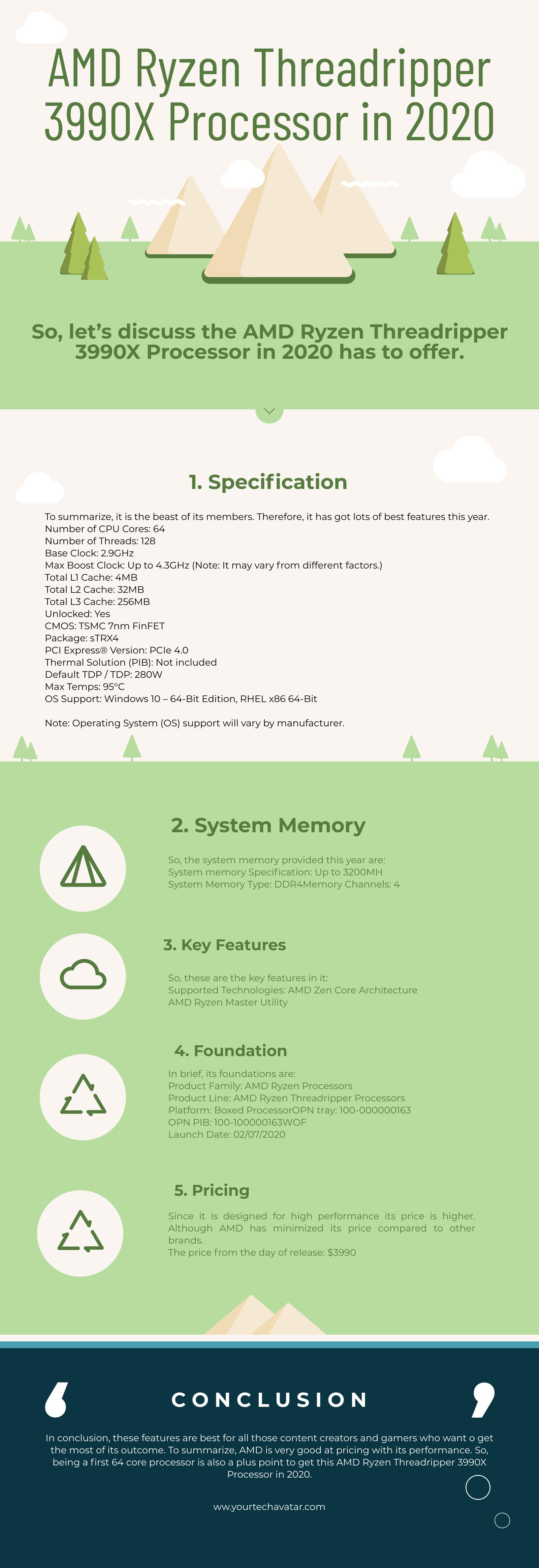 Infographic for AMD Ryzen Threadripper 3990X Processor in 2020
