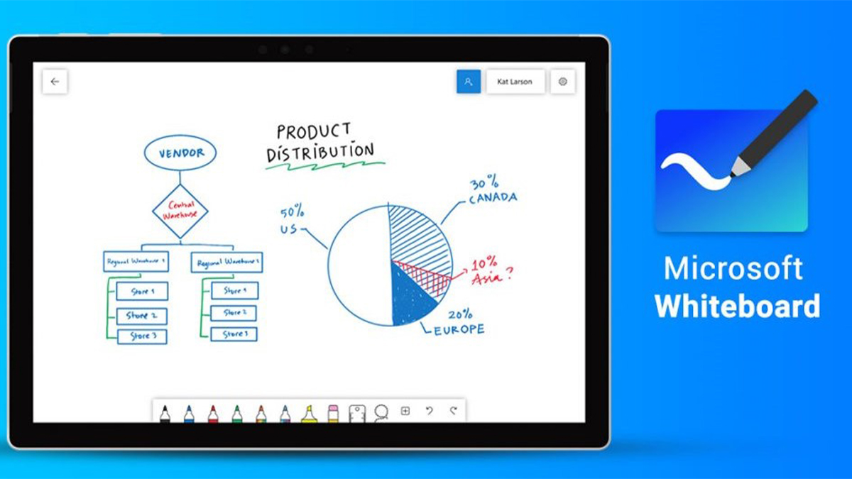 Features of Microsoft Whiteboard